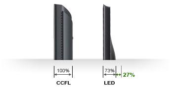 led_VS_CCFL