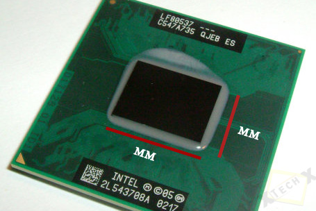 area_of_core_processor